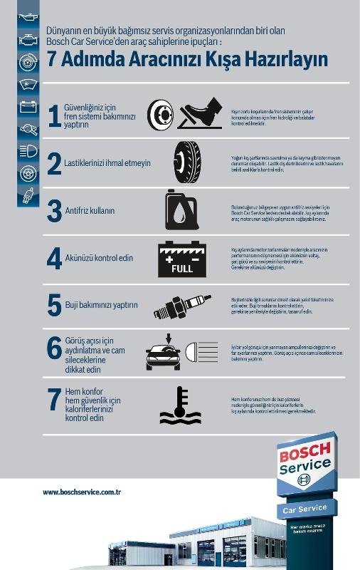 Bosch_BCS_1