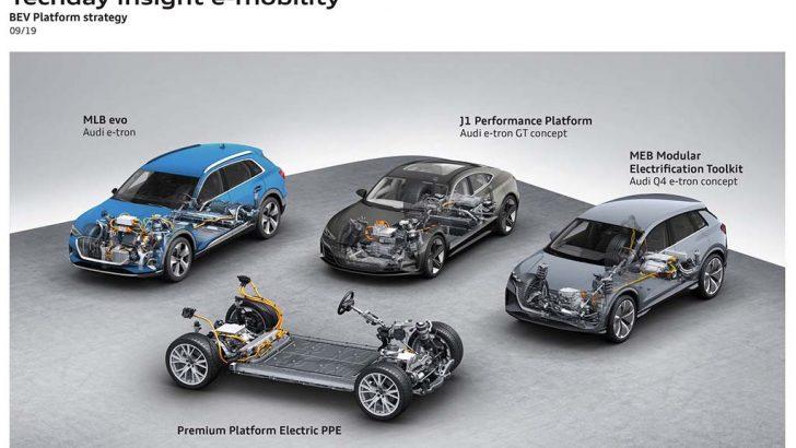 Audi yeni platformlar için kolları sıvadı